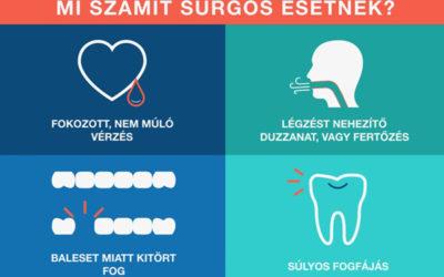 A koronavírus járvány idején is elérhető sürgősségi fogászati ellátás